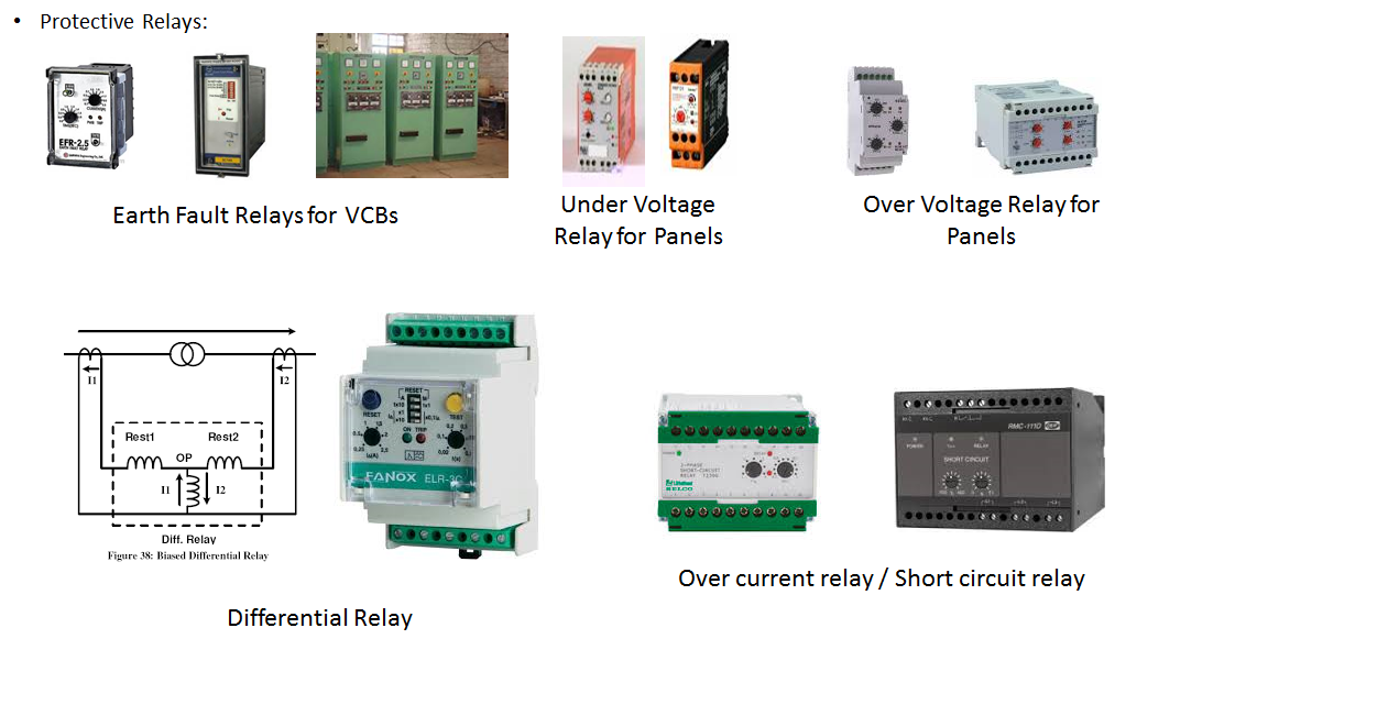 Services Aldo Electricals Pvt Ltd Earth Relay Circuit Breaker Protection For Electrical System